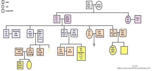 trc6b0-gia-gia-phe1baa3211